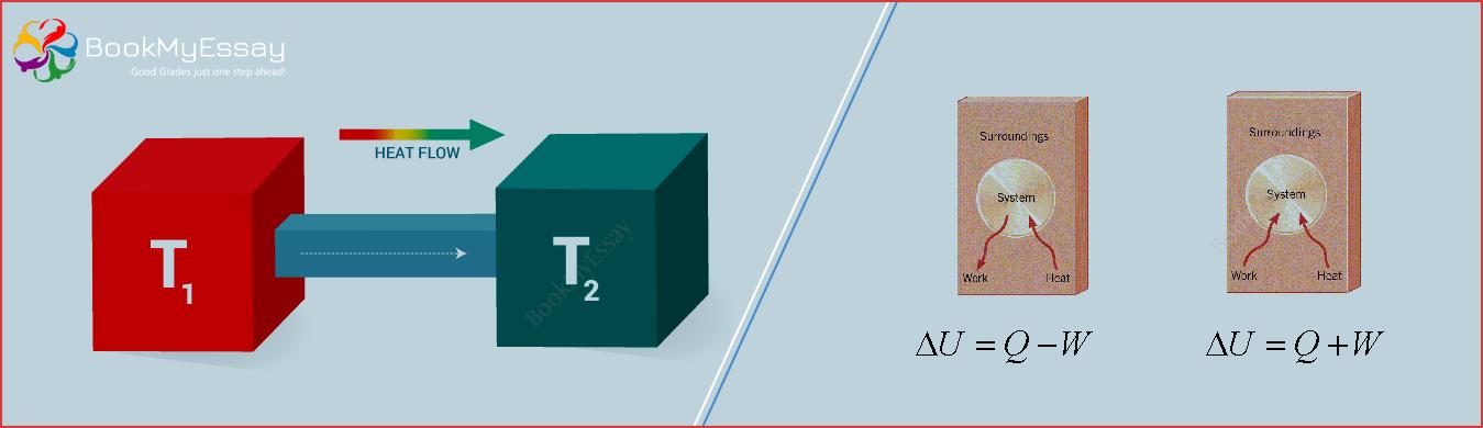 Thermodynamics assignement help