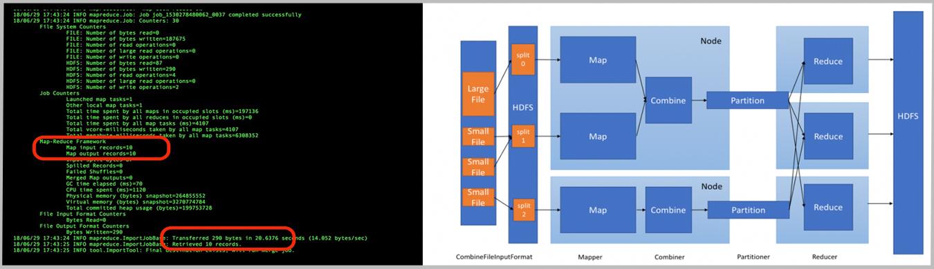 r-hadoop-programming-assignment